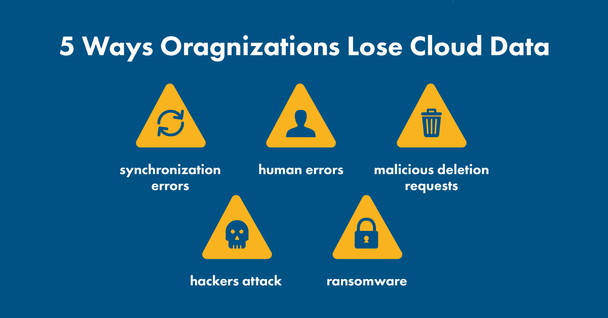 SaaS application and disasters